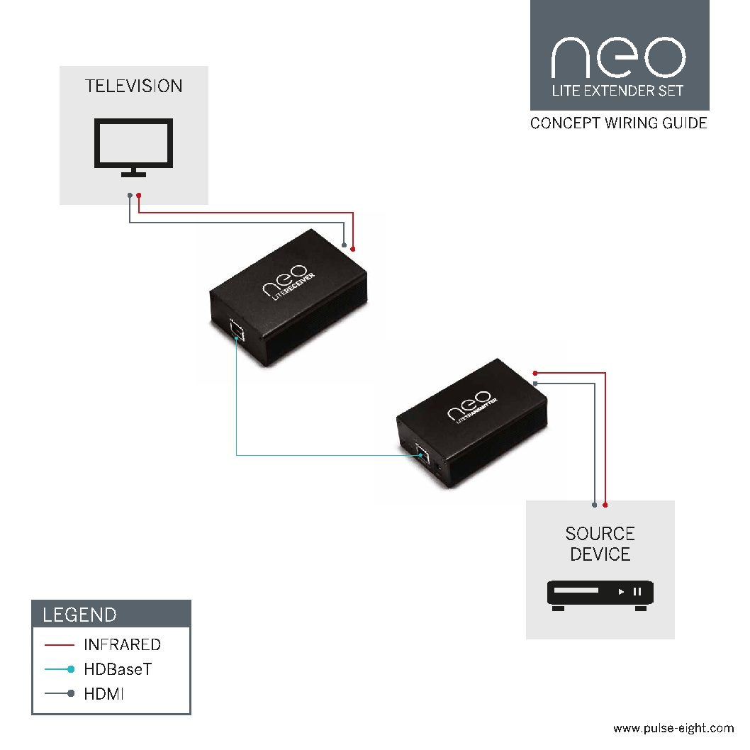 Neo Lite Extender Set Wiring Guidelines Hometronix Tv And Component Guide